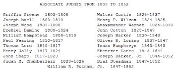 The Strangest Names In American Political History : Anaximander Warner  (1784-1843)