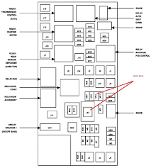 2010 jeep wrangler fuse box layout wiring library diagram h9 yj fuse box at Yj Fuse Box