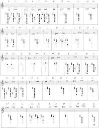 Clarinet Chromatic Scale Finger Chart 46 Experienced Clarinet Key Chart