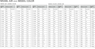 Scale Model Db Paint Charts Modelmaster Model Master