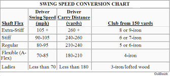 47 Organized Ping Iron Comparison Chart