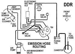 diagram for a 1985 s 10 blazer manual shift 4x4 any help appreciat solved i need a vacuum diagram for a 1988 chevrolet s 10 fixya diagram for a 1985 s 10 blazer manual shift 4x4 any help appreciat