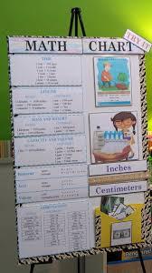 Anchor Chart Paper Active Anchor Chart Math Chart