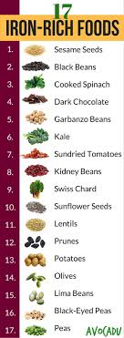 Foods High In Iron Chart Unbiased List Of Iron Rich Foods Chart Iron Rich Food Chart