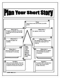 best short story examples ideas creative elements of a plot writing and analyzing short stories