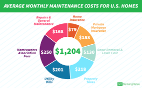 home insurance 79 the average homeowners