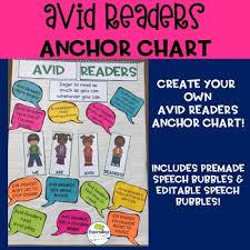 Avid Anchor Charts Anchor Chart Avid Readers
