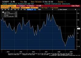 China Slowdown Policy Or Trade War Vaneck
