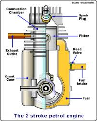 marinediesels co uk the two stroke diesel engine history and it surprise you to learn that the biggest diesel engines in use operate on the two stroke principle if you have experience of the two stroke petrol