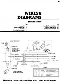amazing jeep wrangler trailer wiring diagram s electrical 1994 jeep wrangler wiring diagram amazing jeep wrangler trailer wiring diagram s electrical