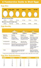 Egg Grading Choosing The Right Eggs American Egg Board