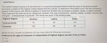 What Is The Highest College Degree Solved Question 21 The Market Research Group Of A Manufac