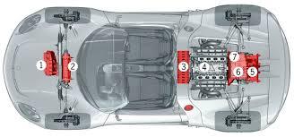 porsche 918 spyder hybrid sportscar