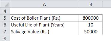 Straight Line Depreciation Formula Calculator Excel Template