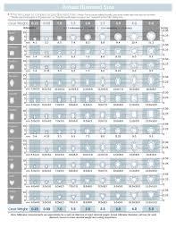 Emerald Cut Diamond Size Chart Diamond Gem Mm Measurement Chart Jewelry Secrets In 2019