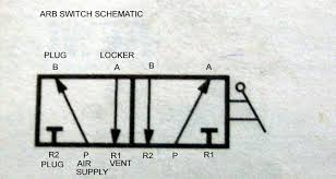 arb switch wiring diagram arb image wiring diagram arb switch schematic on arb switch wiring diagram