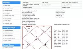 Free Vedic Birth Chart With Interpretation Is There A Good Free Online Website Where One Can Enter