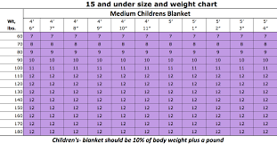 Weighted Blanket Chart Weighted Blanket Weight Chart Best Picture Of Chart