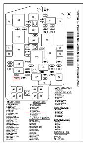 2005 pontiac aztek fuse diagram diagram 2000 Pontiac Bonneville Fuse Diagram 2000 Pontiac Sunfire