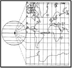 Plato Is Navigation The Nautical Chart