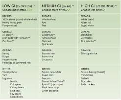 Brown Basmati Rice Glycemic Index Chart Gi Scale That Ranks Carbohydrate Rich Foods By How Much