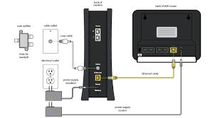 charter internet wiring diagram wiring diagram autovehicle spectrum netcharter internet wiring diagram 5