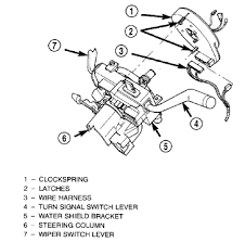 2001 jeep cherokee horn and cruise control does not work fuses graphic