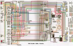 car 1968 chevy camaro fuse box chevy camaro ignition wiring 68 chevelle wiring diagram el camino fuse boxcamino wiring diagram images database chevelle box camaro chevy box full