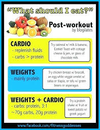 Diet Motivation Quotes Interesting Inspirational Diet Quotes Stirring Diet Motivation Quotes Fitness