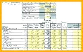 Sales Forecast Chart Template Sales Forecast Report Template Half Yearly Annual Sales Plan