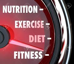 Nutrition Exercise Diet And Fitness Words On A Speedometer