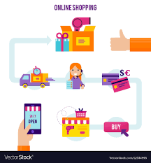 Process Template Online Shopping Process Template Royalty Free Vector Image