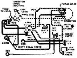 i need a wiring diagram for a 307 going into a 84 cutlass fixya i need a vacuum diagram for the carberator on a 84 a 307 mine is not legdable under the hood