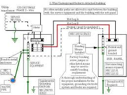 electrical how can i safely connect a subpanel in a detached 3 wire feeder diagram electrical safety grounding subpanel