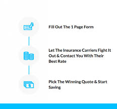 free anonymous auto insurance quotes get insurance quotes save on auto insurance