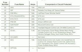 2001 acura mdx fuse box wiring diagrams 2005 acura tl interior fuse box at 2004 Acura Tl Fuse Box