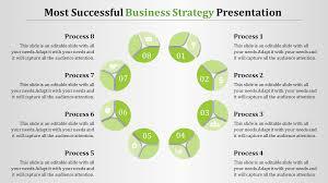 Strategy Presentation Circular Model Business Strategy Presentation Template