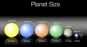 Planet Diameter Chart The 9 Planets Of The Solar System And Their Characteristics
