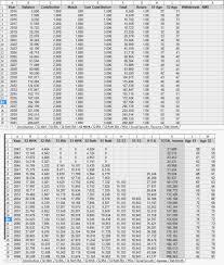 Retirement Planning Calculator Excel India Plans Spreadsheet