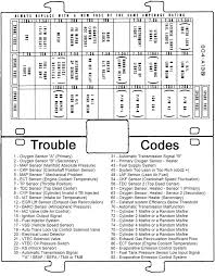 1993 honda civic fuse box diagram wiring diagram and fuse box diagram 1993 honda civic dx fuse box diagram civic & del sol fuse panel (printable copies of the fuse diagrams within 1993