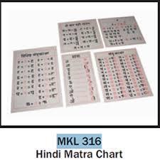 Hindi Matra Chart Teaching Aid