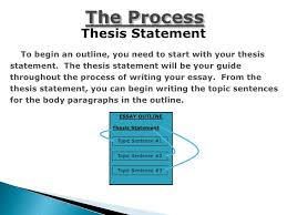 thesis statement for process essay persuasive essay writing thesis statement for process essay persuasive essay writing organizer easy steps to a great thesis statement get out your notes on the a good process essay
