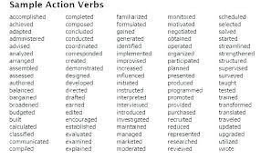 Resume Power Words Interesting Cover Letter Power Words Sample Professional Resume