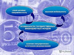 Презентация на тему Государственные финансы продолжение  4 ОСОБЕННОСТИ ГОСУДАРСТВЕННЫХ ВНЕБЮДЖЕТНЫХ