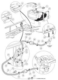 wiring diagram club car 36 volts wiring diagram schematics gas club car diagrams 1984 2005