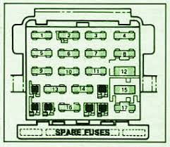 98 pontiac bonneville fuse box pontiac fuse box diagram pontiac 98 fiero fusebox diagram