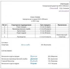 Передача документов в архив организации Отличный Секретарь  plan sdachi dokumentov v arhiv
