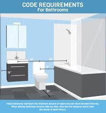 bathroom design and code