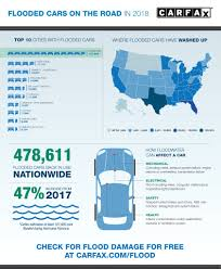 Carfax Check Flood To amp; Flood Free Cars Avoid damaged How Pqwz7w