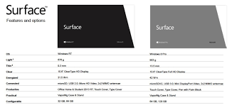 microsoft surface for windows 8 pro tablet full power pc but tablet design image 2